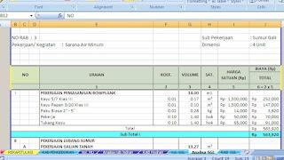 RAB Pengadaan Sumur Bor Dangkal (25 M), Hidran Umum 12 Unit dan Sumur Gali (10 M) 4 Unit 7