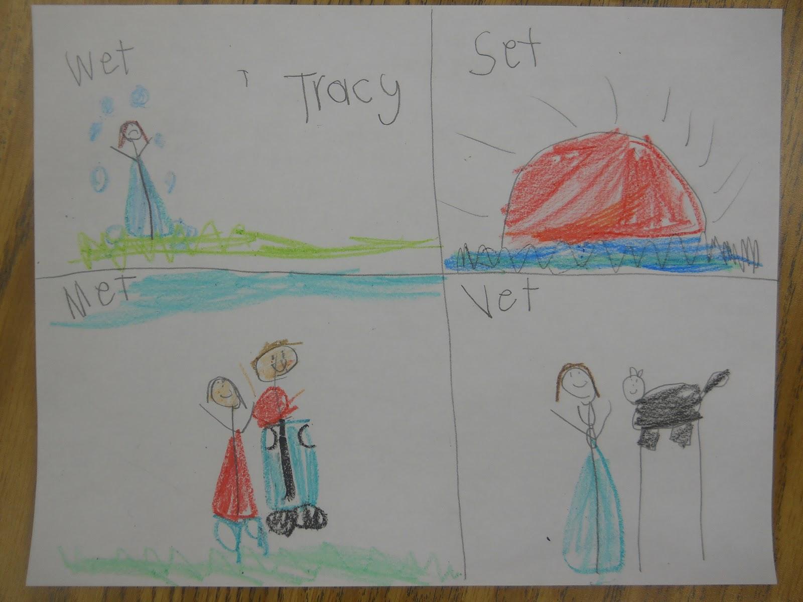 Mrs T S First Grade Class Word Family Wheels