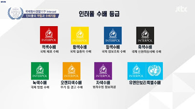 red blue green yellow black orange purple Interpol-United Nations Security Council Special Notice jtbc