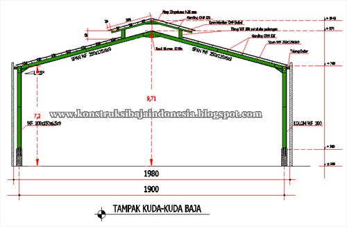 Image Result For Harga Besi Wf Di Ambon