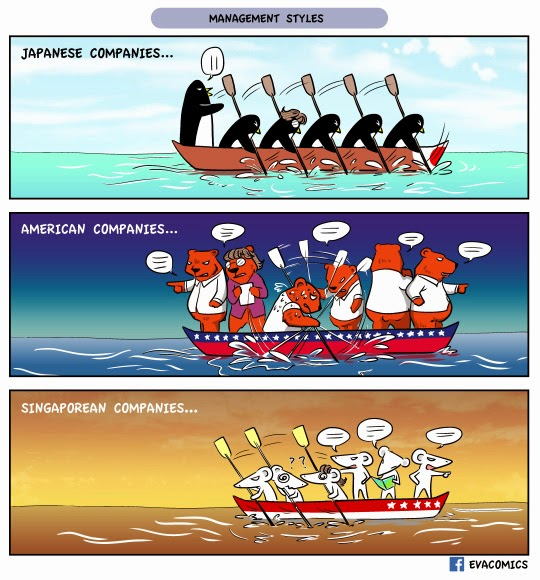 Management style of Japanese, American and Singaporean Companies canoe race