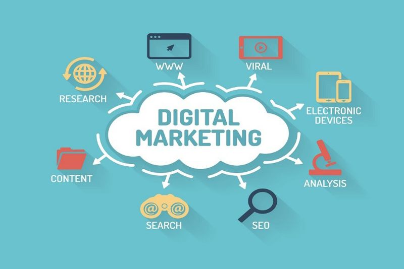 Steps To Craft A Successful Digital Marketing Strategy