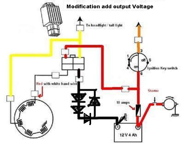 BATTERY SOLUTIONS: Modification Rectifiers Regulator Motorcycle
