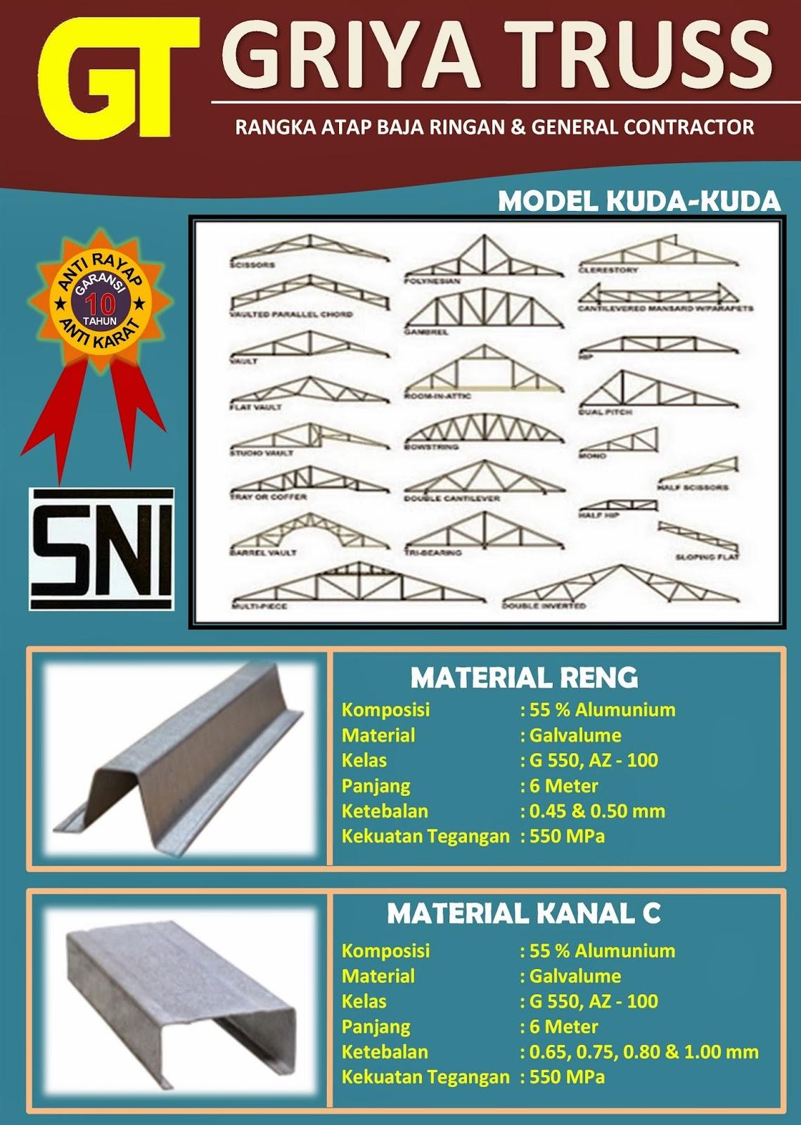 rangka atap baja ringan untuk teras ~ griya truss