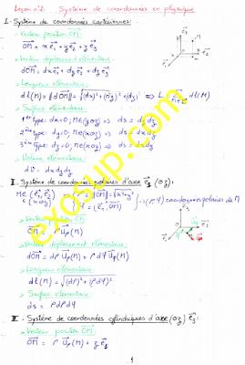 résume de physique de la 1ère année smpc Mécanique du point, thermodynamique 1, Optique géométrique, électricité 1