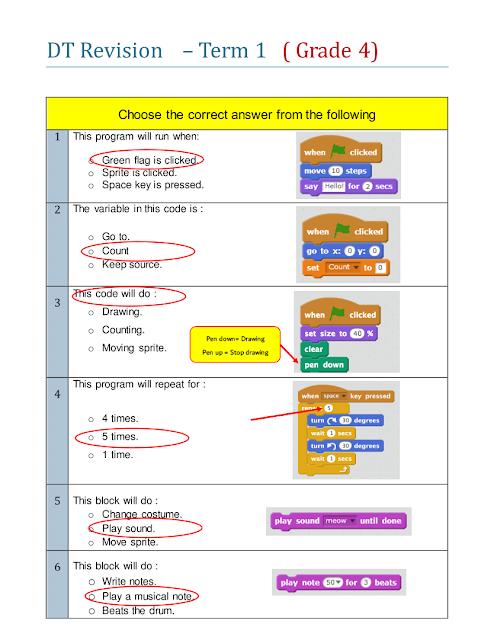 مراجعة الوحدة الأولى والثانية في مادة التصميم مع الإجابات فصل أول للصف الثامن 2019