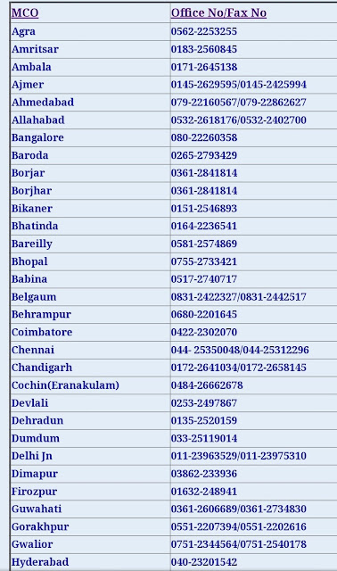MCO contact information Phone and fax number of all railway station