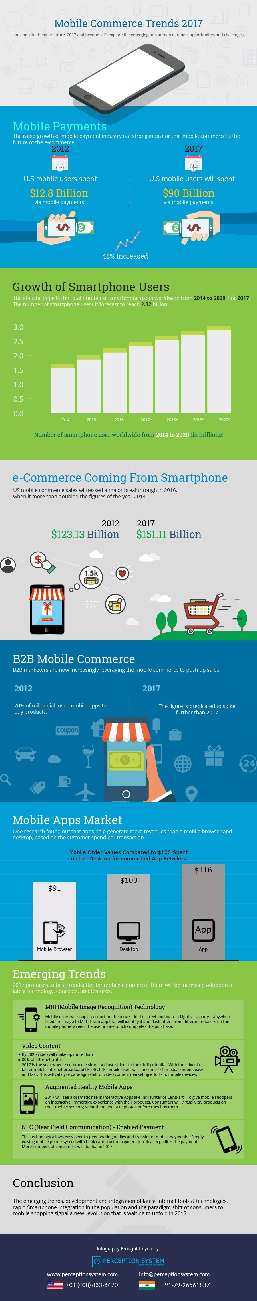 Top Mobile Commerce Trends For 2017