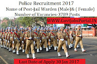 Police Recruitment For 3000+Male & Female officers post