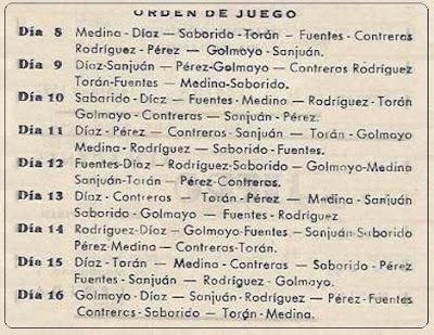 I Torneo Nacional de Ajedrez de Lérida 1948, rondas