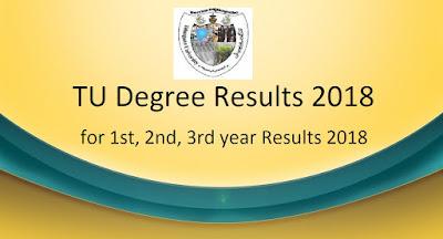 Manabadi TU Degree Results 2018, Telangana University Results 2018 Schools9