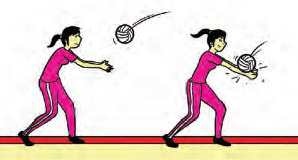 Cara Melakukan Gerakan Passing Pada Olahraga Permainan Bola Voli Maolioka