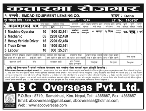Jobs in Qatar for Nepali, Salary Up to Rs 62,458