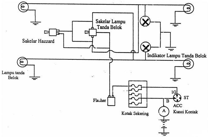 Klistrikan Lampu Mekanik Otomotif Java