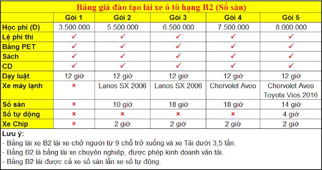 Bảng giá đào tạo lái xe ô tô hạng B2 (Số sàn)