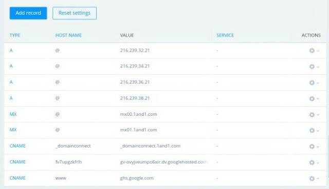 Pengaturan DNS blogger