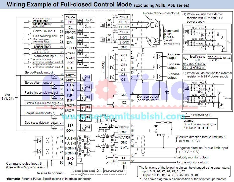 Đấu nối Servo Panasonic Minas A5 Family ở chế độ điều khiển Full-closed, điều khiển có phản hồi, điều khiển vòng kín