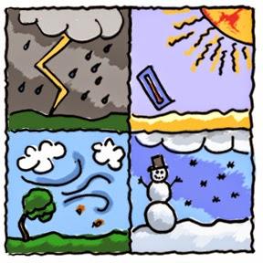 manfaat iklim dan cuaca dalam kehidupan sehari-hari