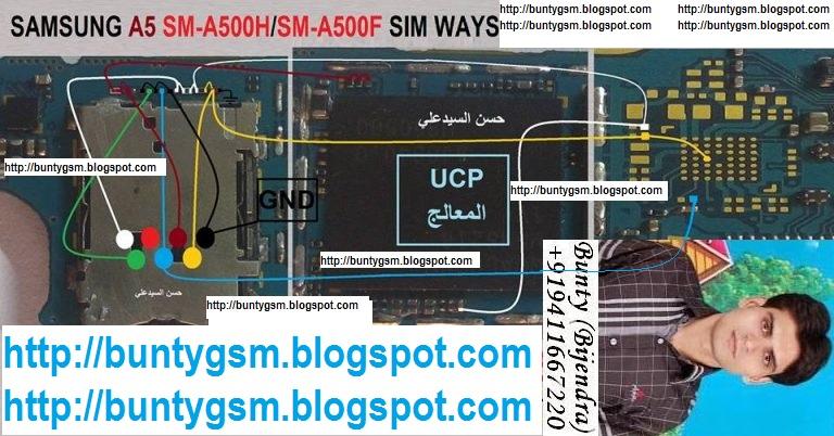 Samsung Galaxy A5 A500 Sim Card Ways Sim Jumper Solution - IMET