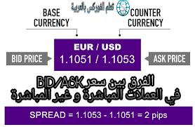 الفرق بين BID و ASK في العملات المباشرة و العملات غير المباشرة
