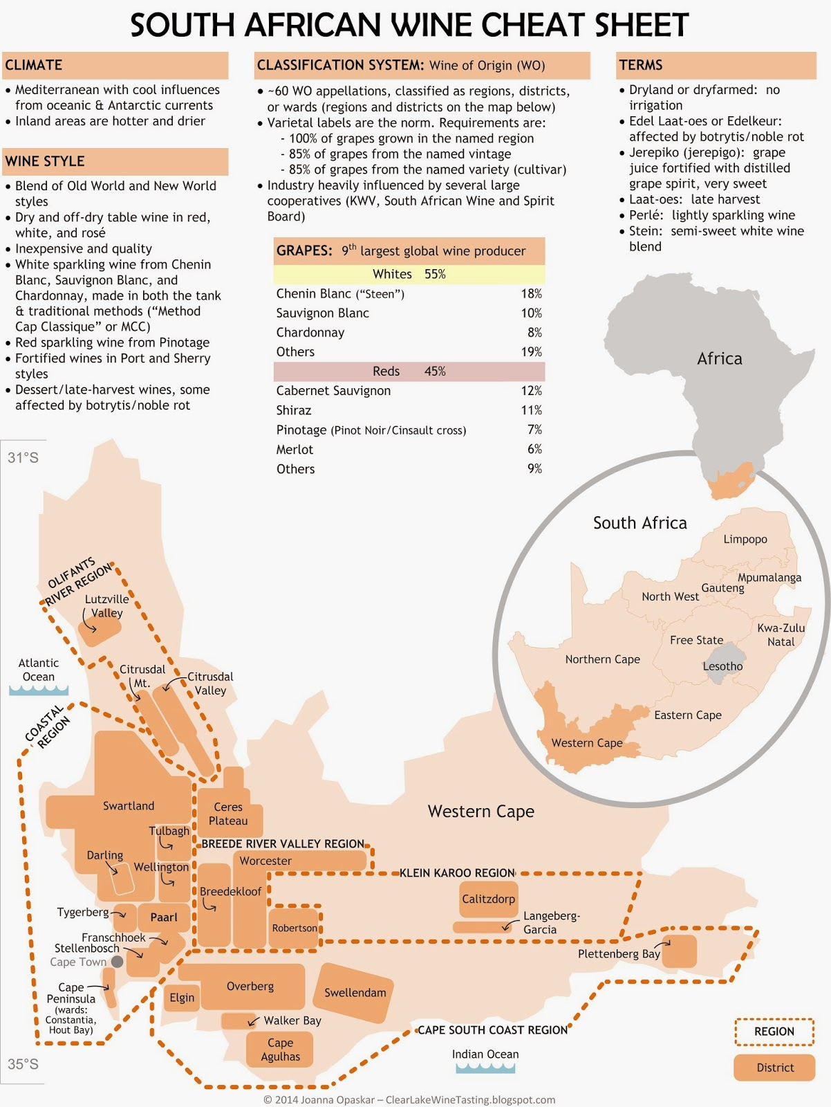 Clear Lake Wine Tasting: Wine Infographic: South African Wine Cheat