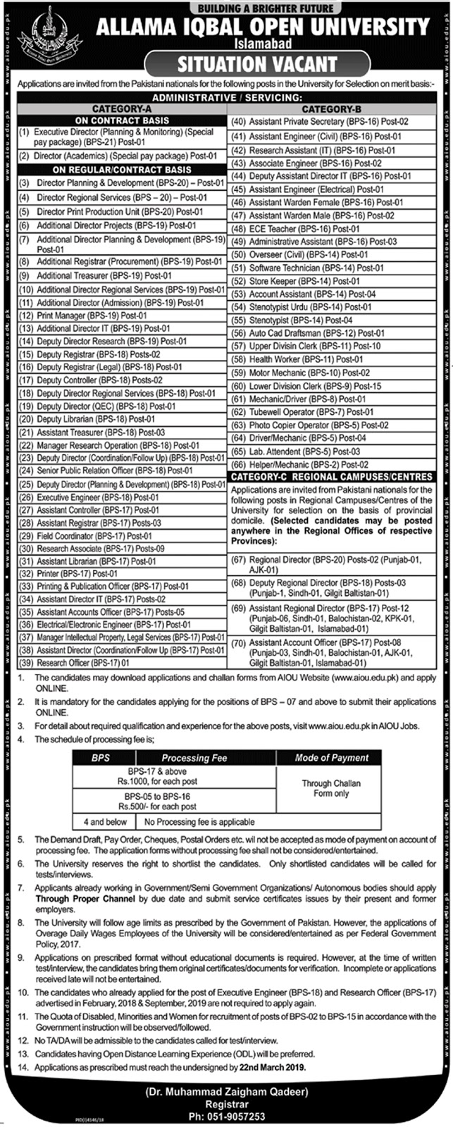 Allama Iqbal Open University Jobs 2019 apply now IT, Admin, Accounts/Finance, Engineering, Library, Research, Legal, Management & Other Posts