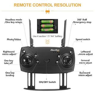 EACHINE E58 Cuadricópteros Mini Drone RC Drone Plegable con HD cámara 2.0MP 720P mando
