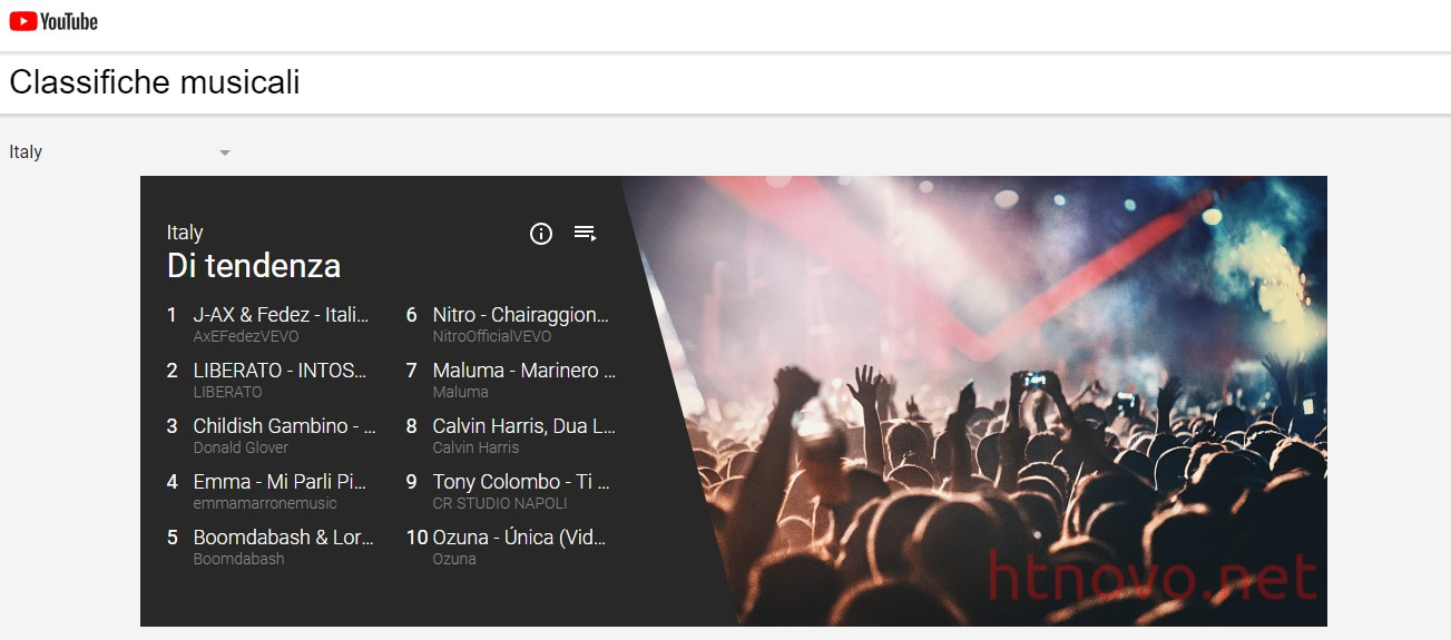 YouTube-classifiche-musicali