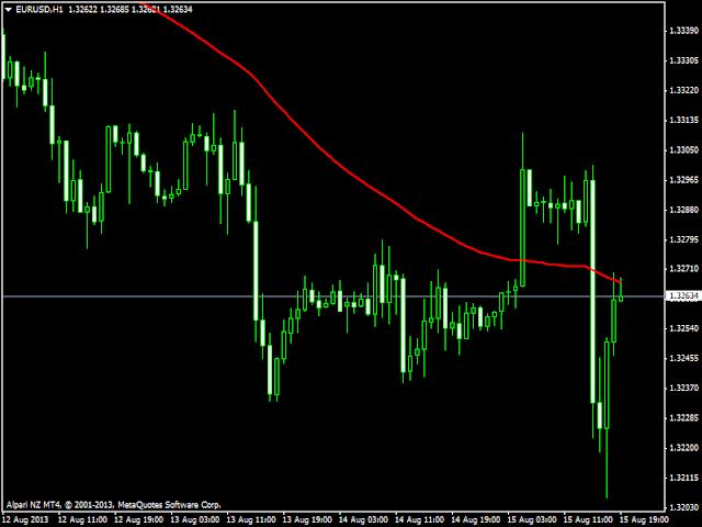 sistema_de_trading_3_patos