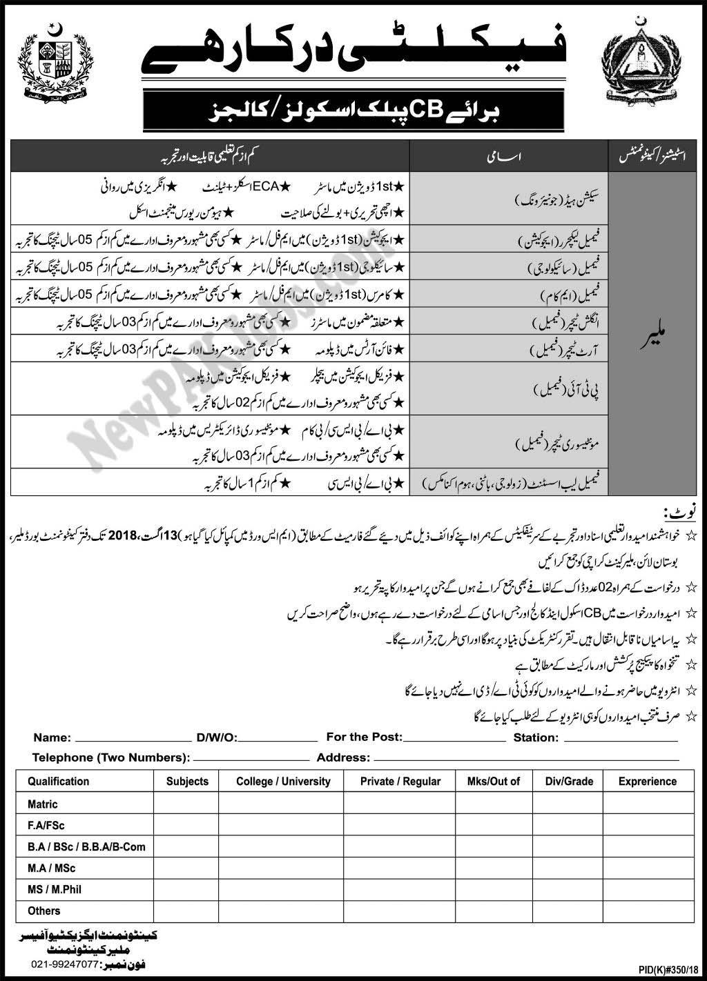 malir-karachi-jobs