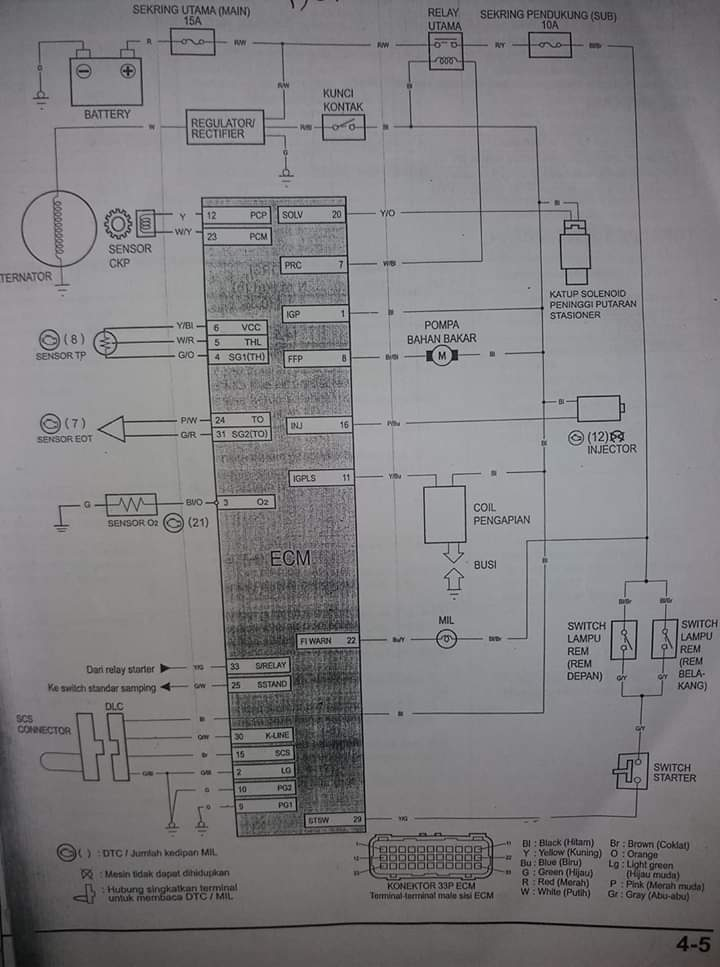 Wiring Diagram Beat Pgm Fi 2010 Camaro Seat Wiring Diagram Begeboy Wiring Diagram Source