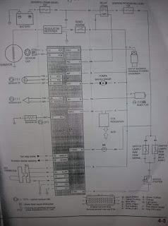Diagram Kelistrikan Honda Beat FI non eSP