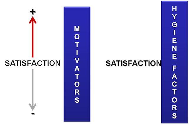 The MOTIVATION THEORIES: TOP 8 THEORIES OF MOTIVATION – EXPLAINED!