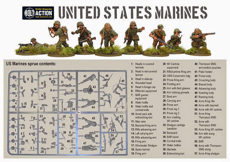 Marine corps hand and arm signals