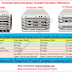 Introduction to Fortigate Next Generation Firewalls: Fortigate 7000E Series