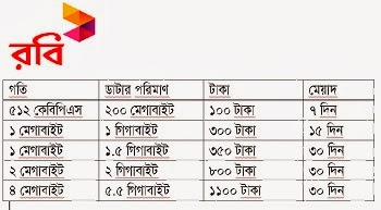 Robi New Islamic Package Noor