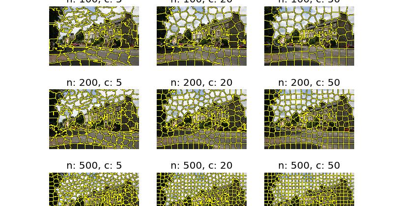 Superpixels for Python - pretty SLIC