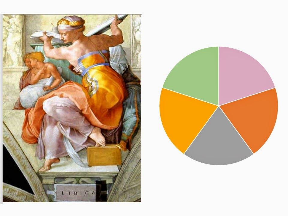 The Libyan Sibyl - Michelangelo, with key pastel colors graphic