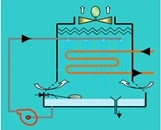 صيانة مكثفات دوائر التبريد الصناعية PDF