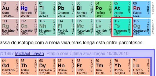 Novo elemento químico, Tenesso ou Tenessino, Ts