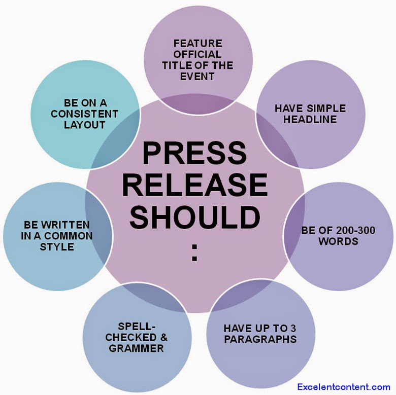 how to write high quality preses release, Press release benifit, what is meant by press release?