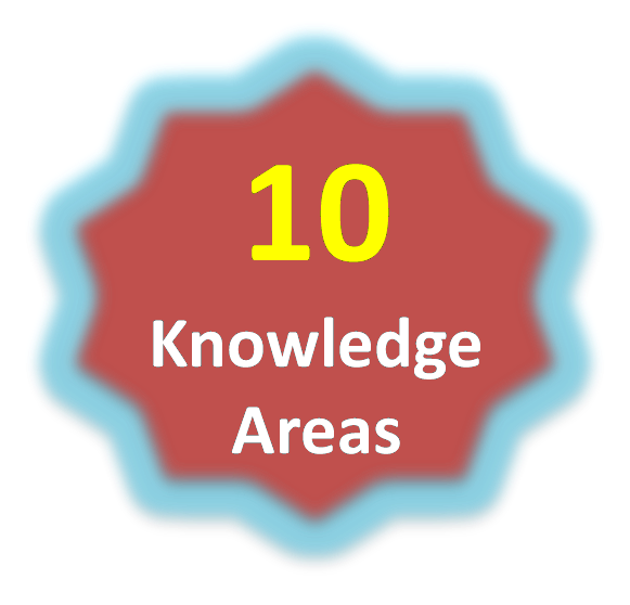 10 Knowledge Areas | Just Get PMP