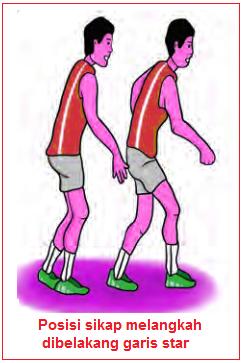 Gerakan Pinggul Yang Baik Dalam Jalan Cepat Yaitu : gerakan, pinggul, dalam, jalan, cepat, yaitu, Jalan, Cepat, (Teknik,, Gerakan,, Variasi, Kombinasi, Atletik)