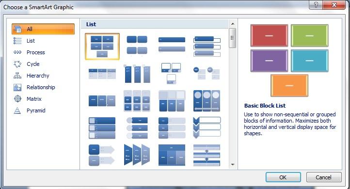 2 Cara Simpel Membuat Bagan Struktur Di Microsoft Word Tukang Enter
