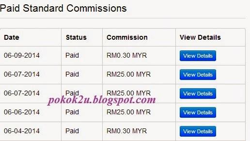 Bayaran Komisen Bulan Jun 2014 Dari Jobdirumah