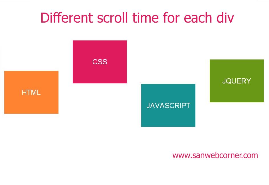 How to Set Different Scroll speed for Divs using Css and Jquery