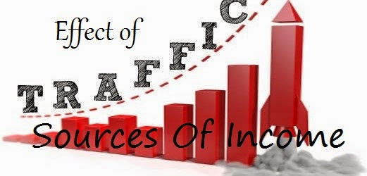 Effect of Traffic Sources Of Income Blog