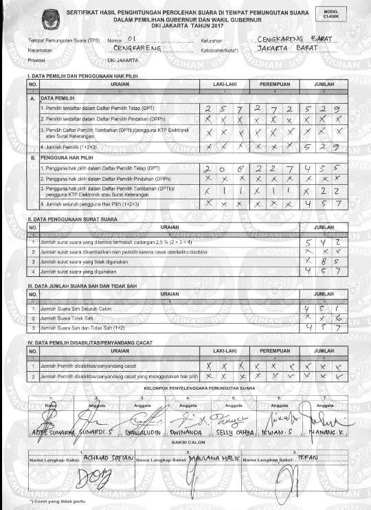Jenis Formulir Dalam Pemilu 2019 Excel : jenis, formulir, dalam, pemilu, excel, Formulir, Model, Segment, Hompimpa.id