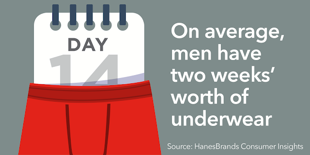 Men's Two Week Supply of Underwear