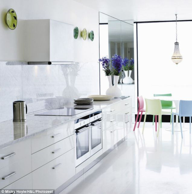 Modern Kitchen Ideas With White Cabinets: Kitchen Design Ideas: Modern White Kitchen? Why Not?